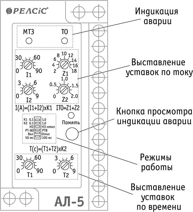 АЛ-5 - передний вид