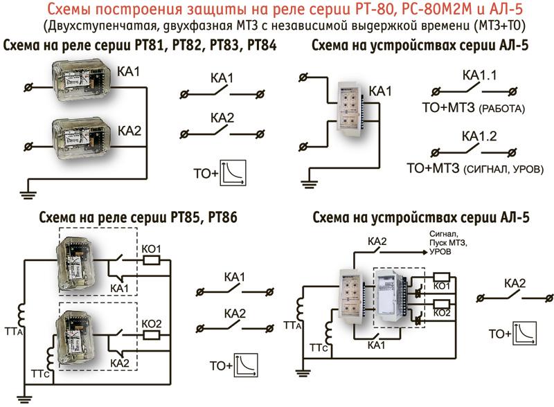 Схемы защиты на реле серии РТ-80 и АЛ-5