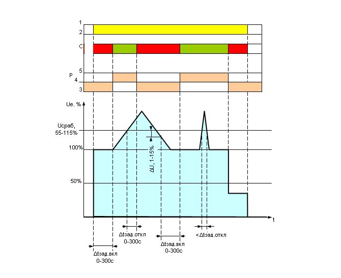 NL-18-1 - functional diagram