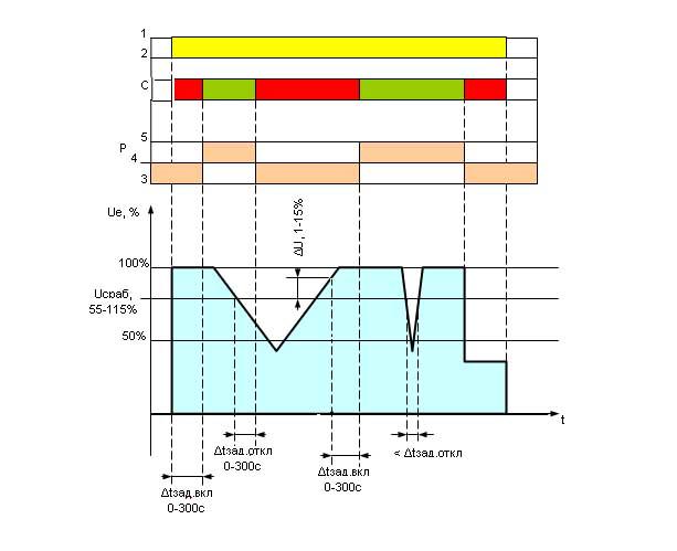 NL-18-2 - functional diagram