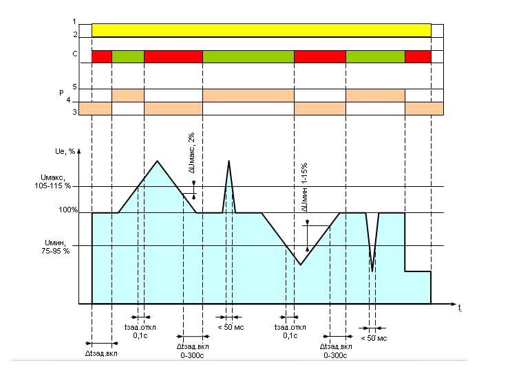 NL-19 - functional diagram