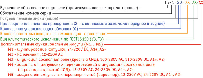 ПЭ41 - типоисполнения