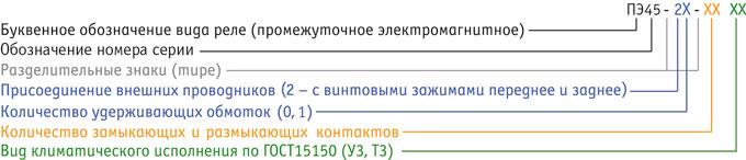 ПЭ45 - типоисполнения