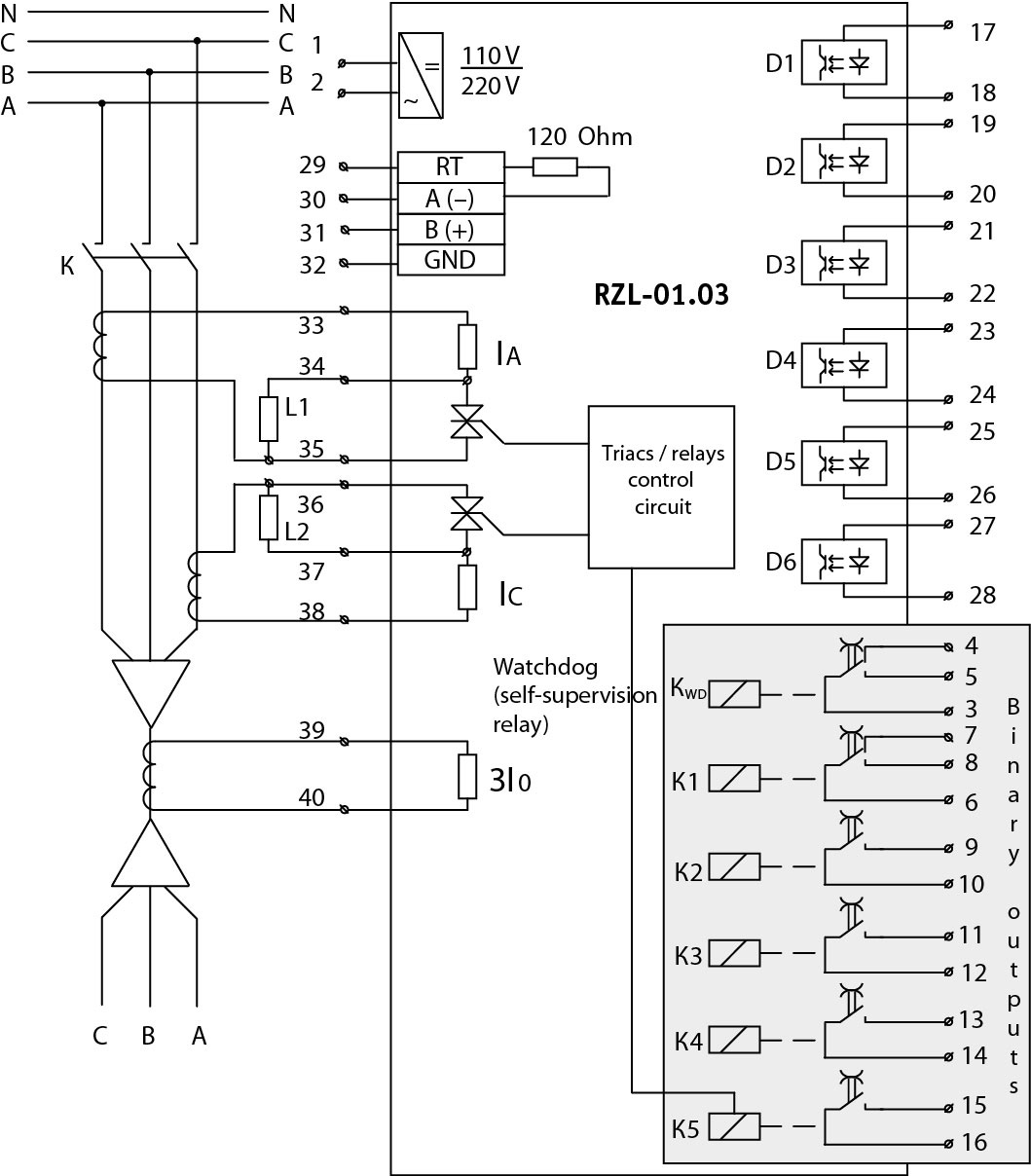 RZL-01.03 - wiring
