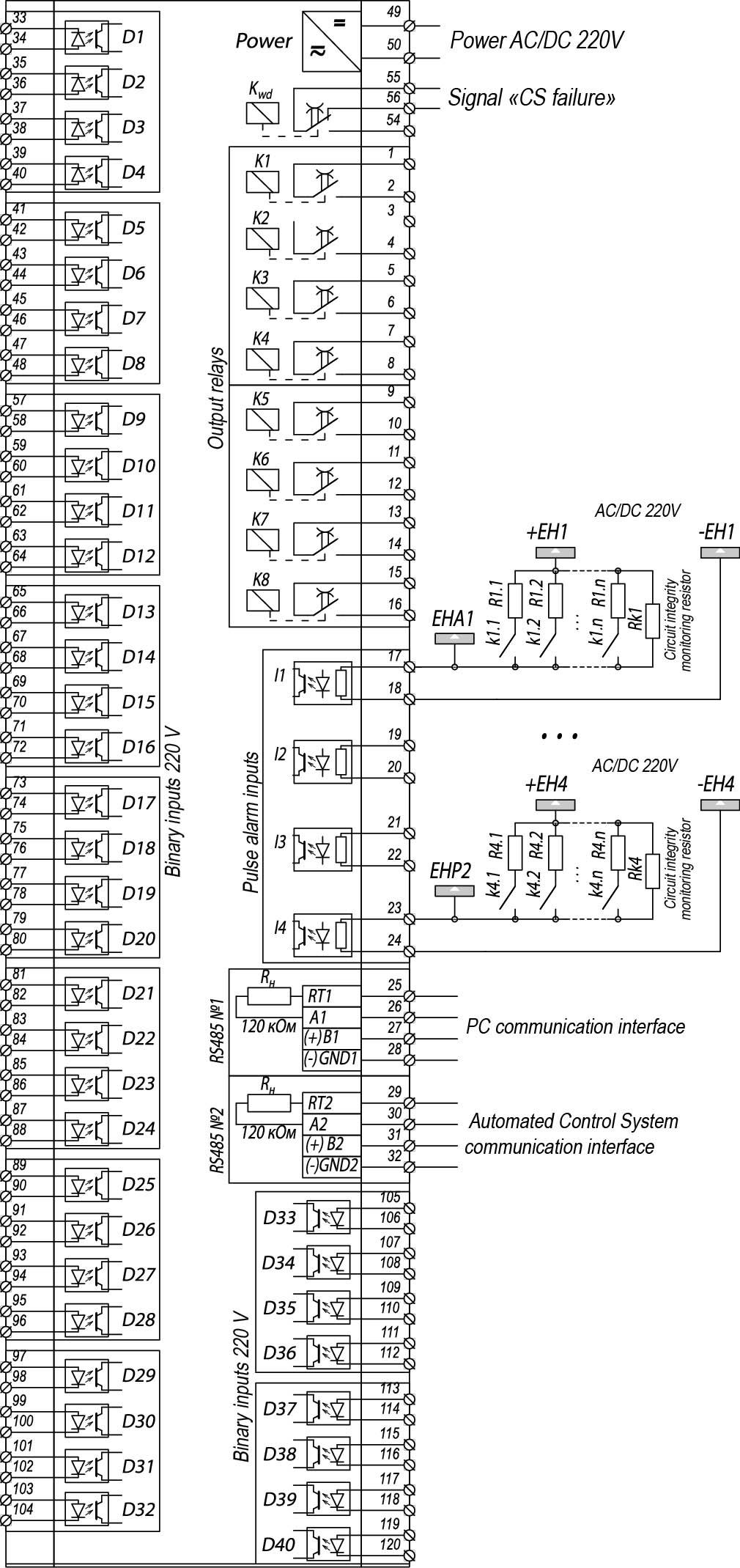 RZL-05.CS - wiring
