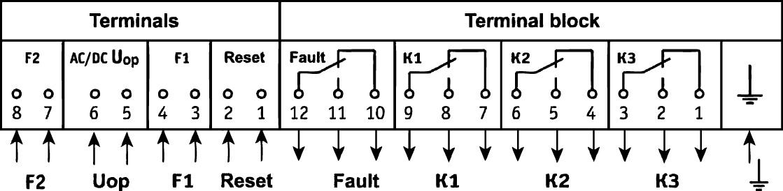 URCh-3M-C-02 connection diagram
