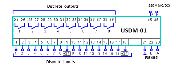 Circuit of the device connection USDM-01
