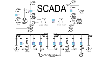 SCADA RELSiS